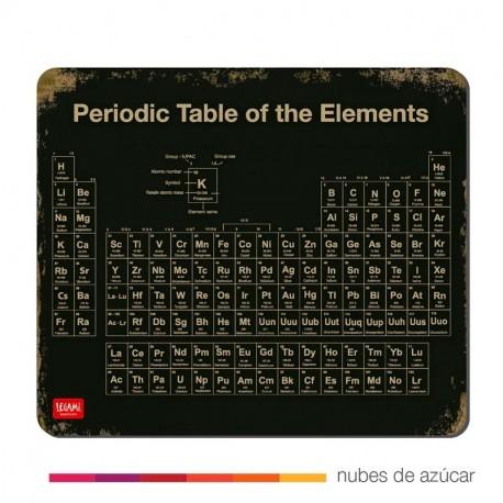 Alfombrilla para el ratón tabla periódica